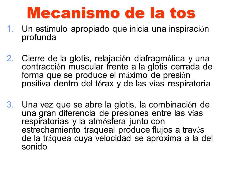 Mecanismo de la tos Un estímulo apropiado que inicia una inspiración profunda.