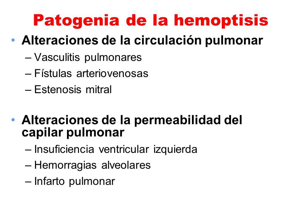 Patogenia de la hemoptisis