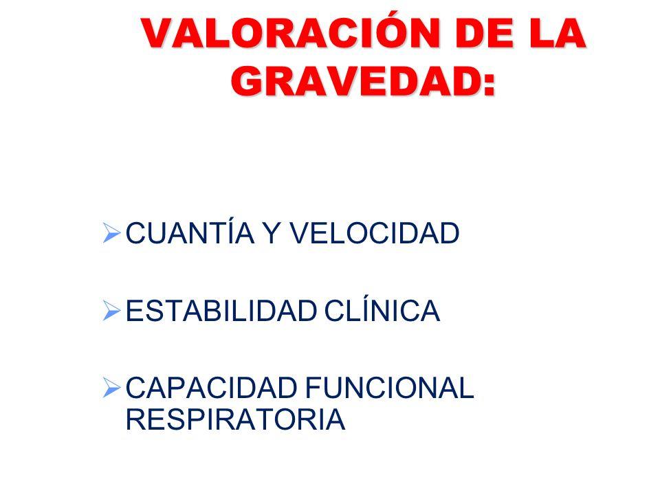 VALORACIÓN DE LA GRAVEDAD: