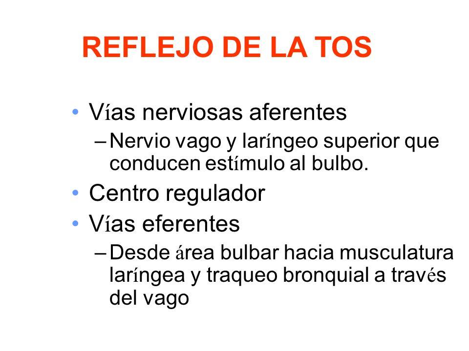 REFLEJO DE LA TOS Vías nerviosas aferentes Centro regulador
