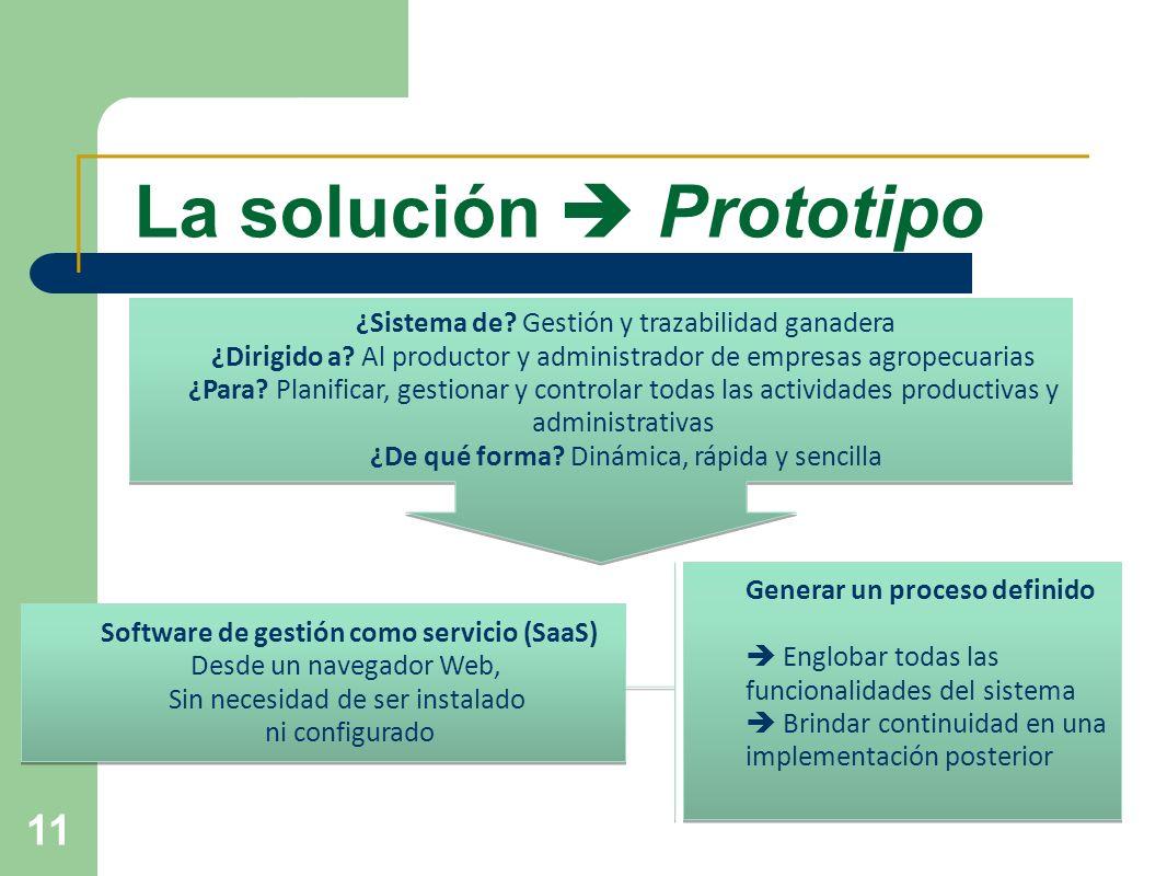 La solución  Prototipo