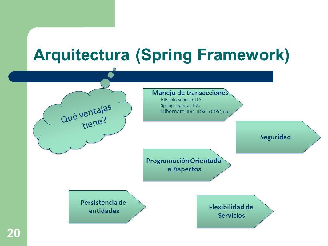 Arquitectura (Spring Framework)