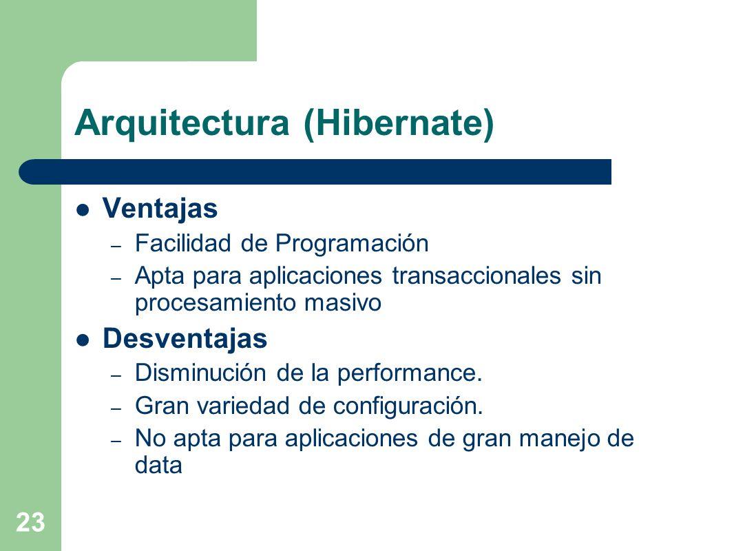 Arquitectura (Hibernate)