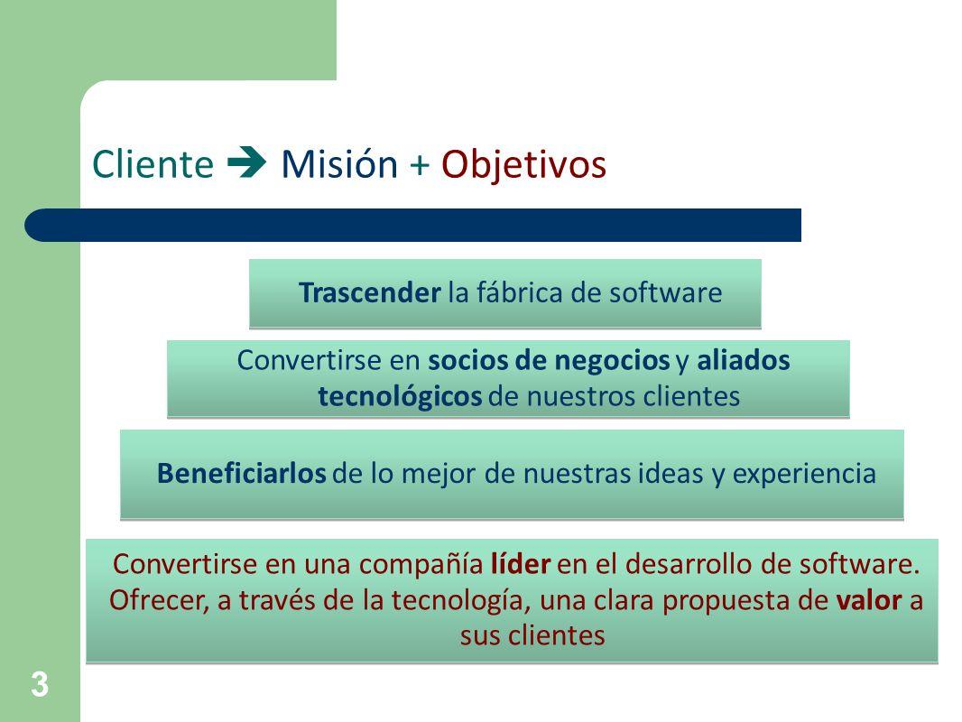 Cliente  Misión + Objetivos