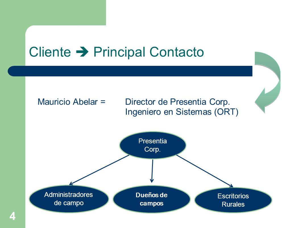 Cliente  Principal Contacto