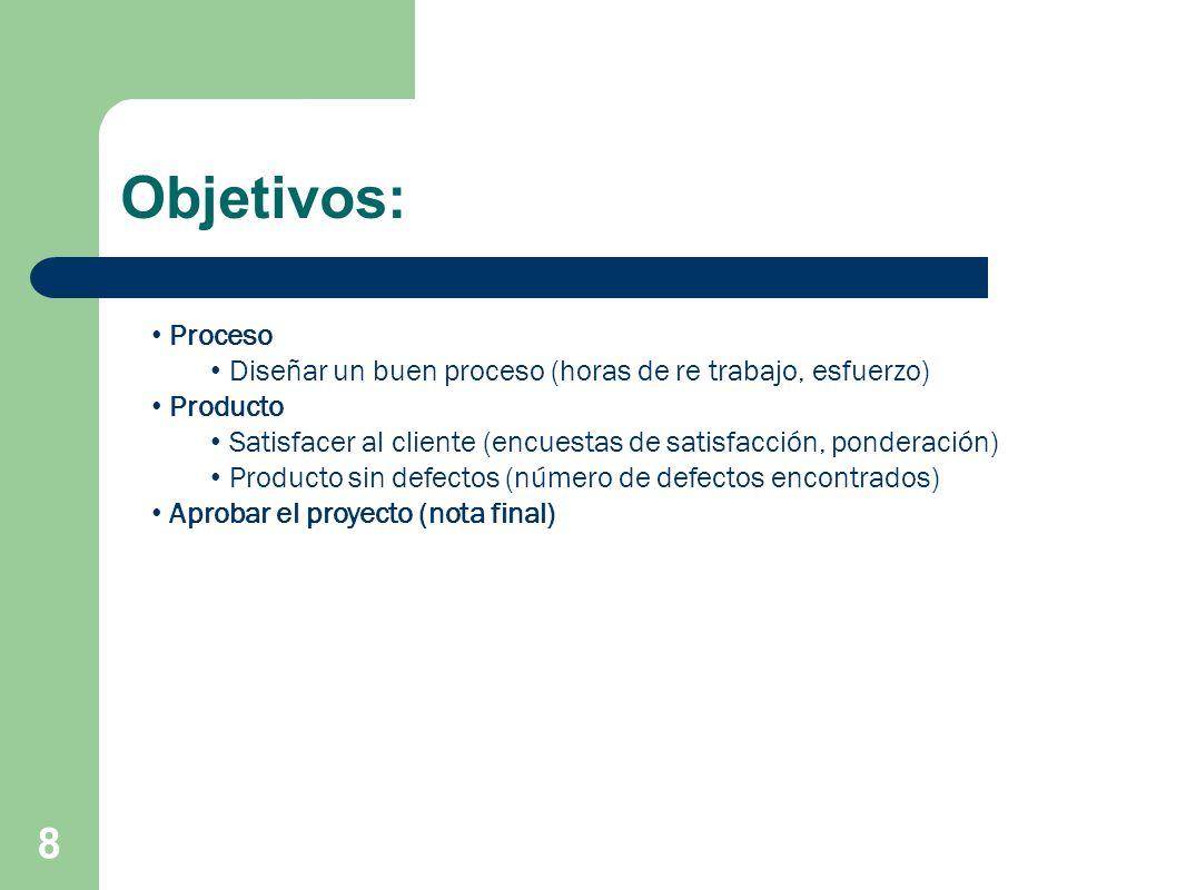 Objetivos:Proceso. Diseñar un buen proceso (horas de re trabajo, esfuerzo) Producto. Satisfacer al cliente (encuestas de satisfacción, ponderación)