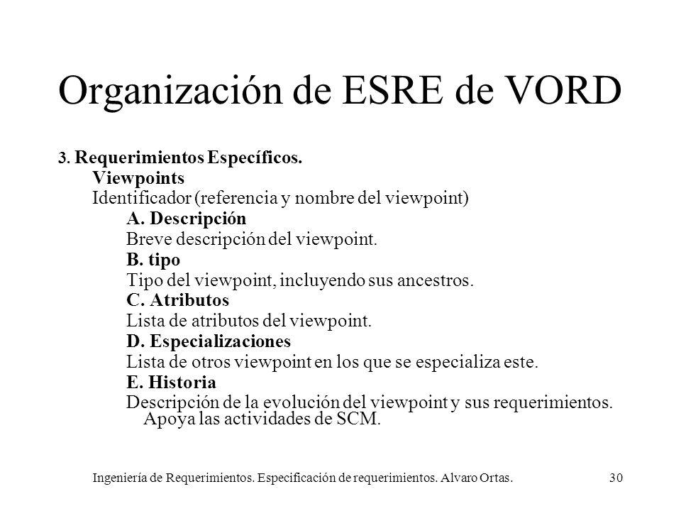 Organización de ESRE de VORD