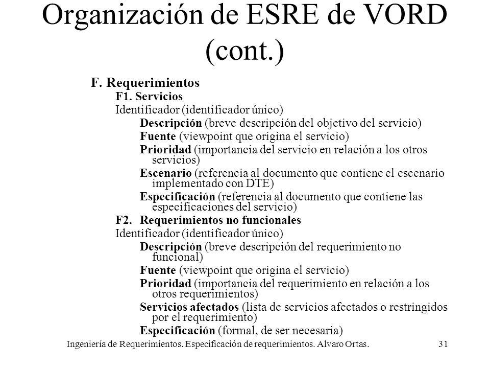 Organización de ESRE de VORD (cont.)