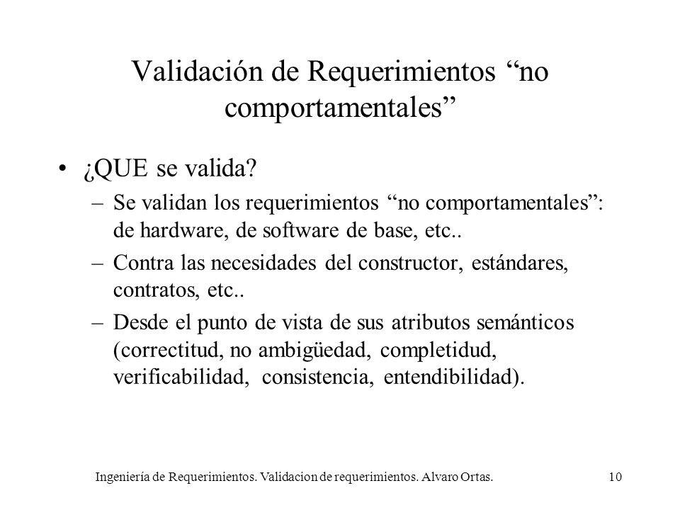 Validación de Requerimientos no comportamentales