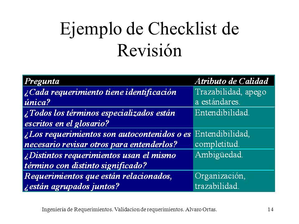 Ejemplo de Checklist de Revisión