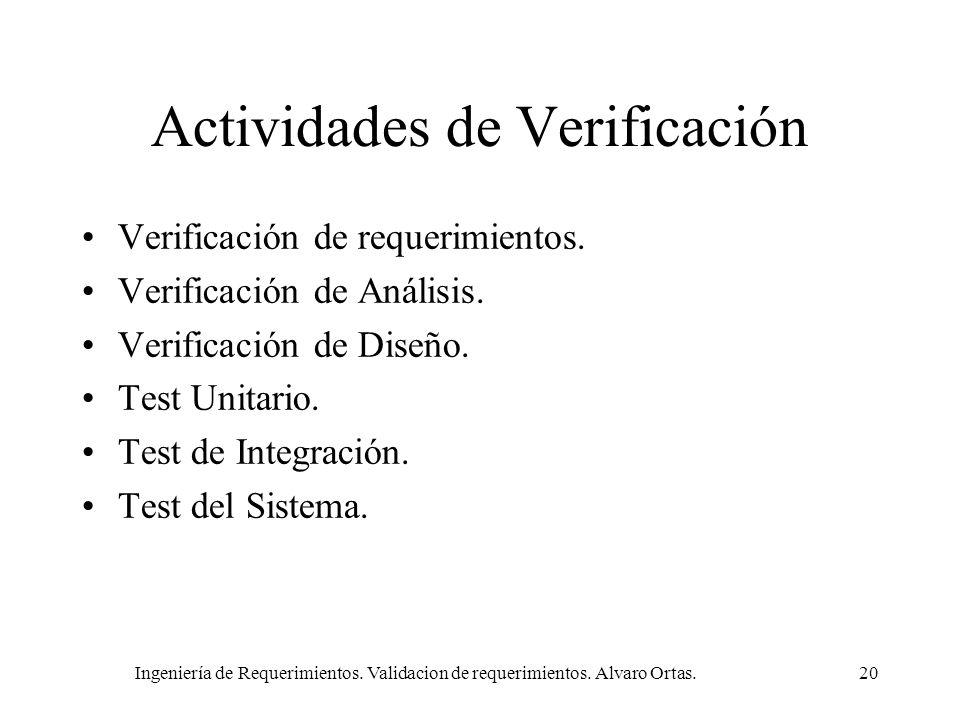 Actividades de Verificación
