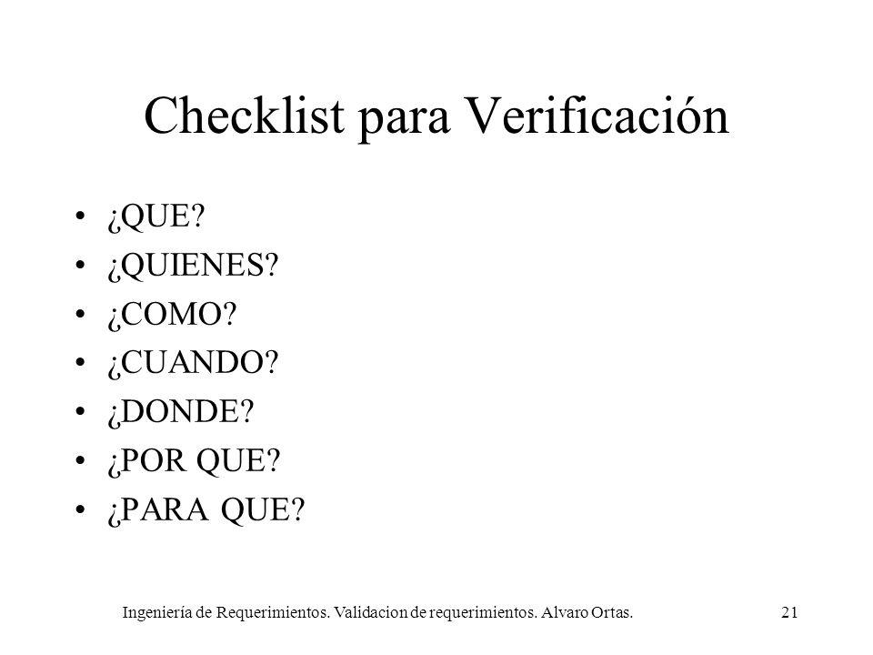 Checklist para Verificación