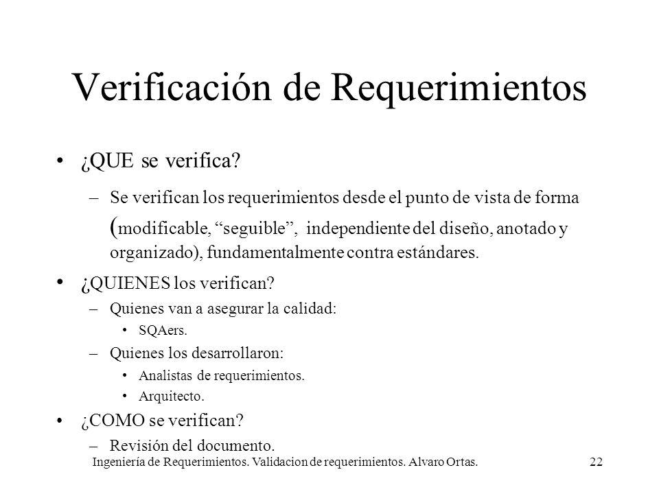 Verificación de Requerimientos