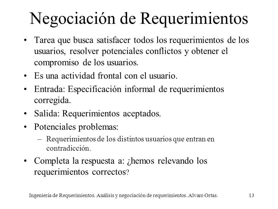 Negociación de Requerimientos