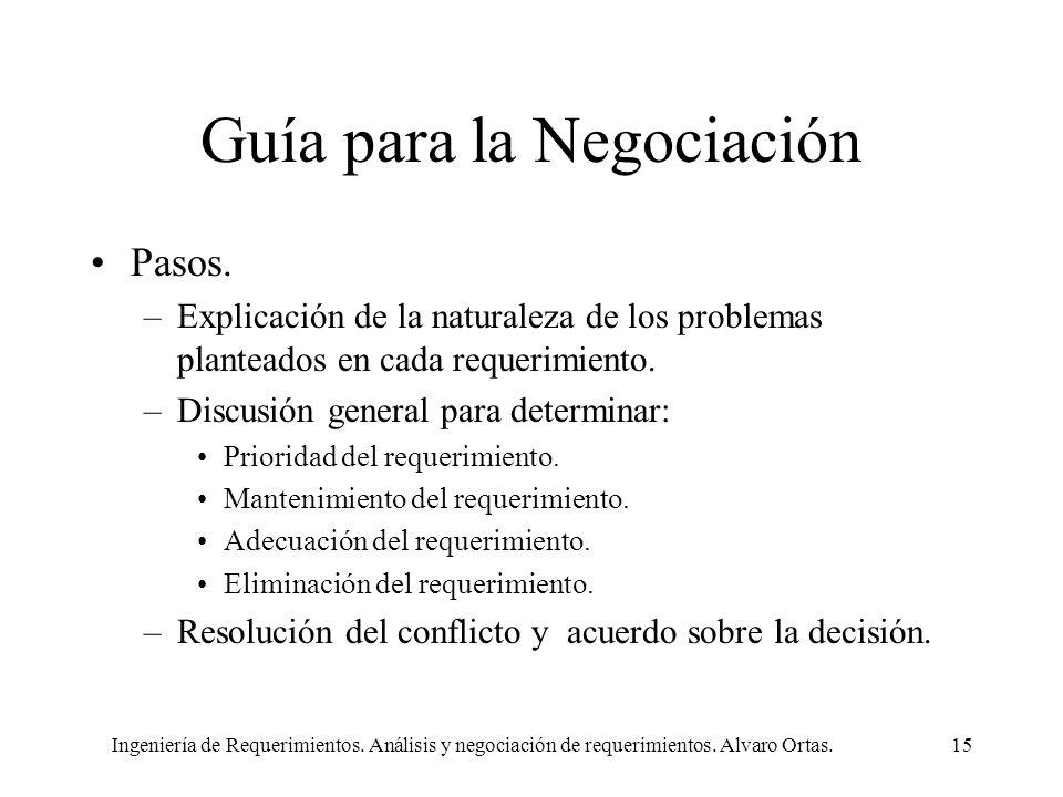 Guía para la Negociación