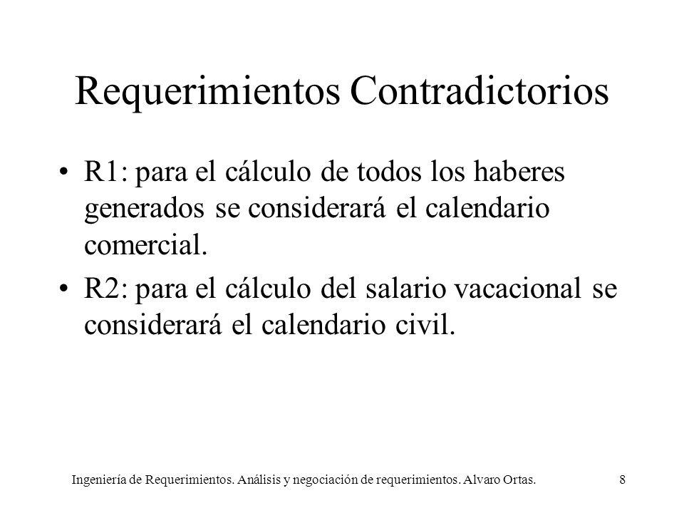 Requerimientos Contradictorios
