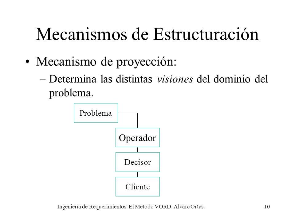 Mecanismos de Estructuración