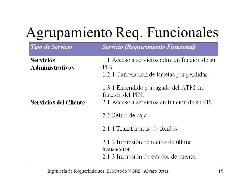 Agrupamiento Req. Funcionales