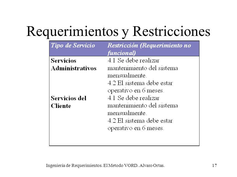 Requerimientos y Restricciones