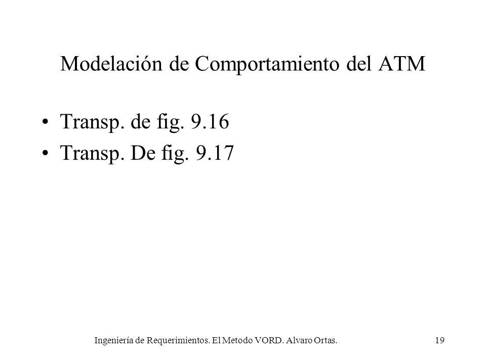 Modelación de Comportamiento del ATM