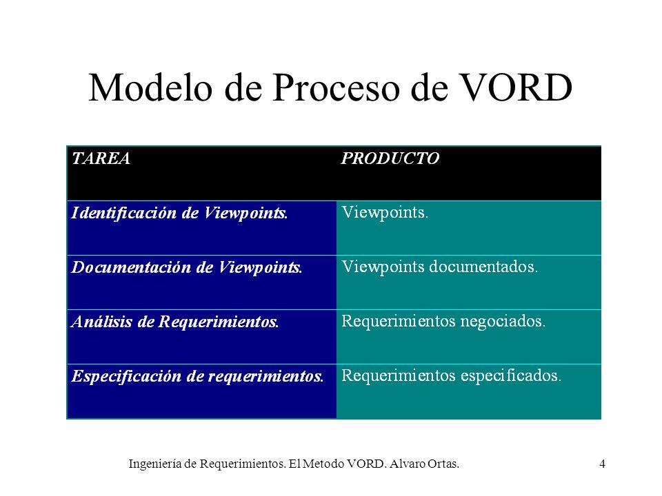 Modelo de Proceso de VORD