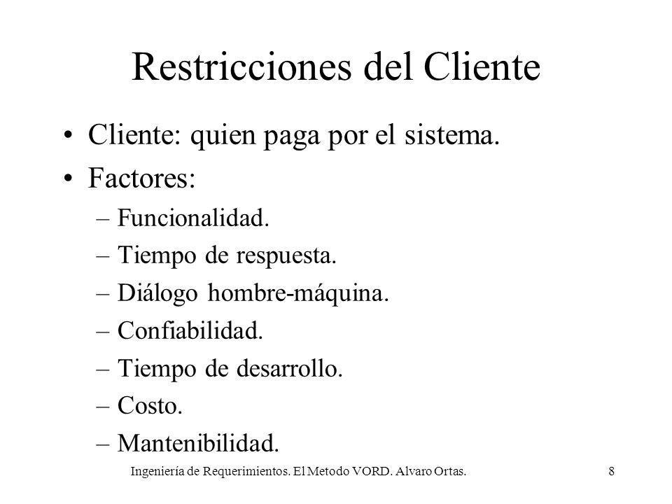 Restricciones del Cliente