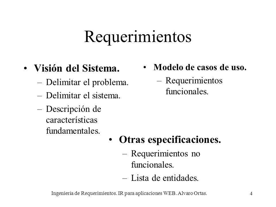 Ingeniería de Requerimientos. IR para aplicaciones WEB. Alvaro Ortas.