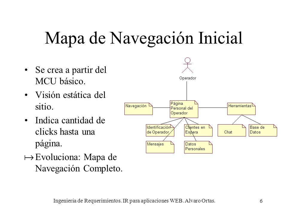 Mapa de Navegación Inicial