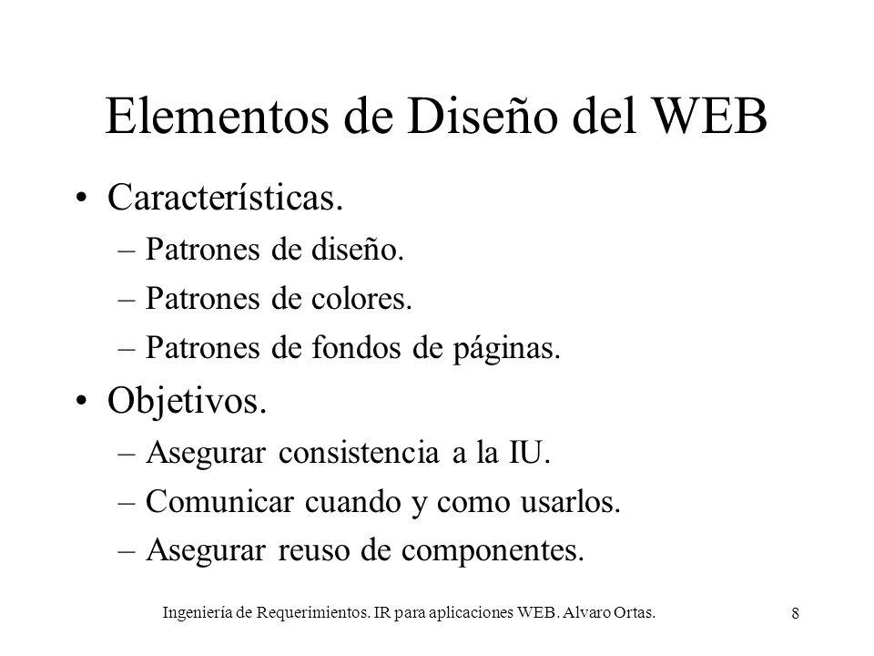 Elementos de Diseño del WEB