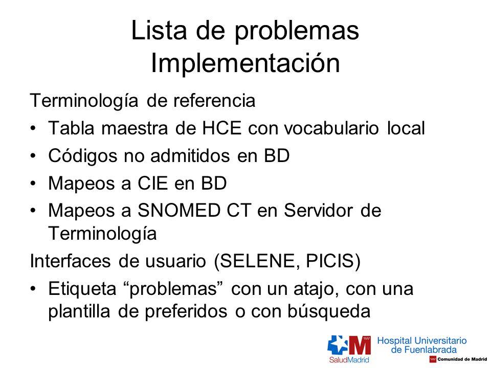 Lista de problemas Implementación