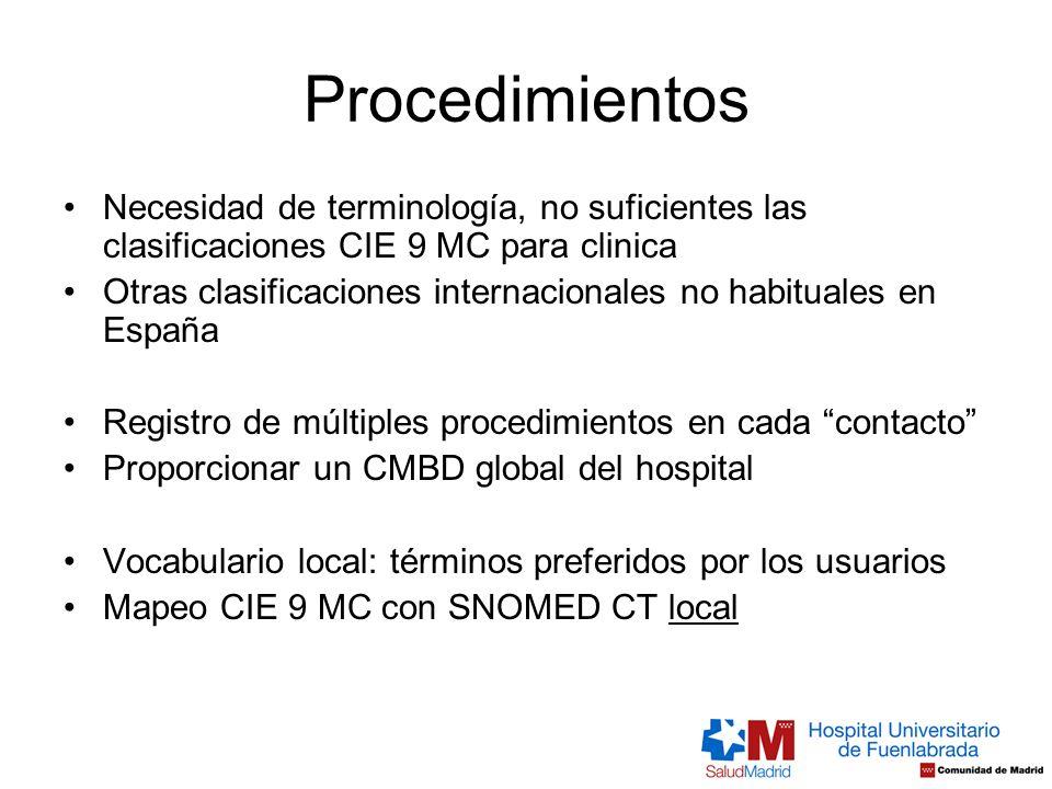 Procedimientos Necesidad de terminología, no suficientes las clasificaciones CIE 9 MC para clinica.