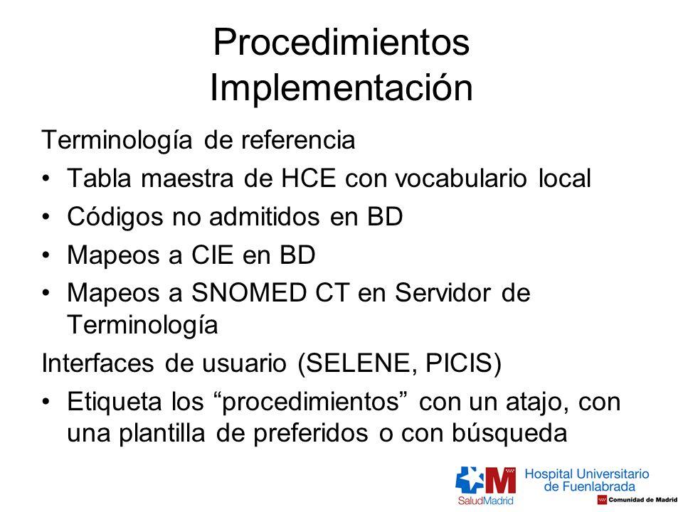 Procedimientos Implementación
