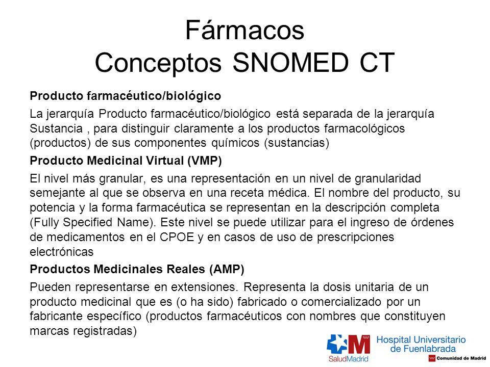 Fármacos Conceptos SNOMED CT