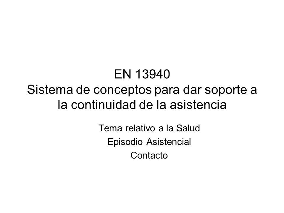 Tema relativo a la Salud Episodio Asistencial Contacto
