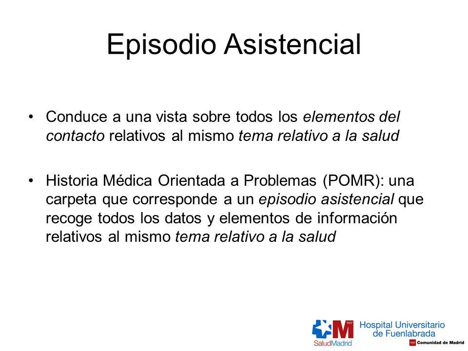 Episodio Asistencial Conduce a una vista sobre todos los elementos del contacto relativos al mismo tema relativo a la salud.