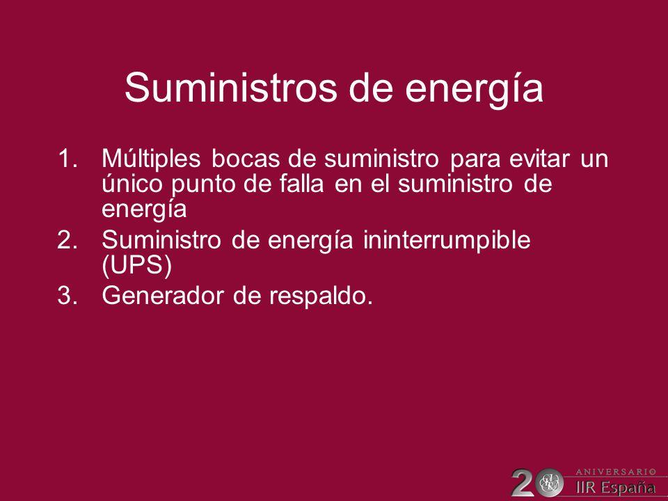 Suministros de energía