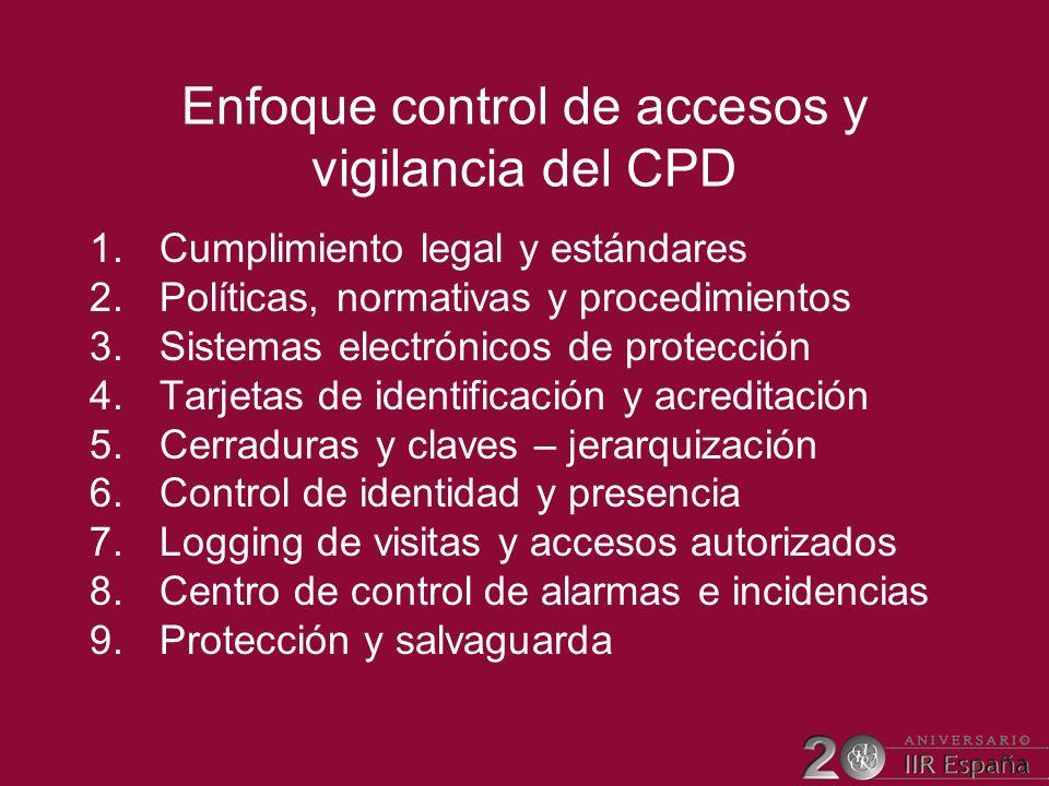 Enfoque control de accesos y vigilancia del CPD