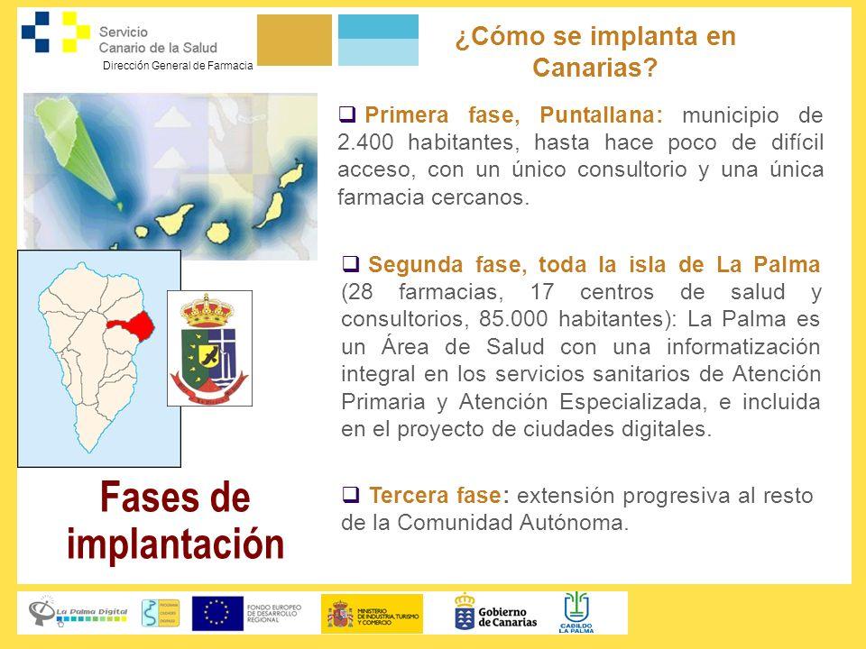¿Cómo se implanta en Canarias