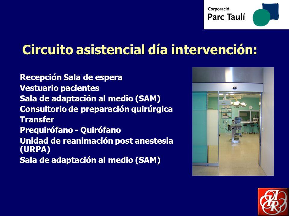 Circuito asistencial día intervención: