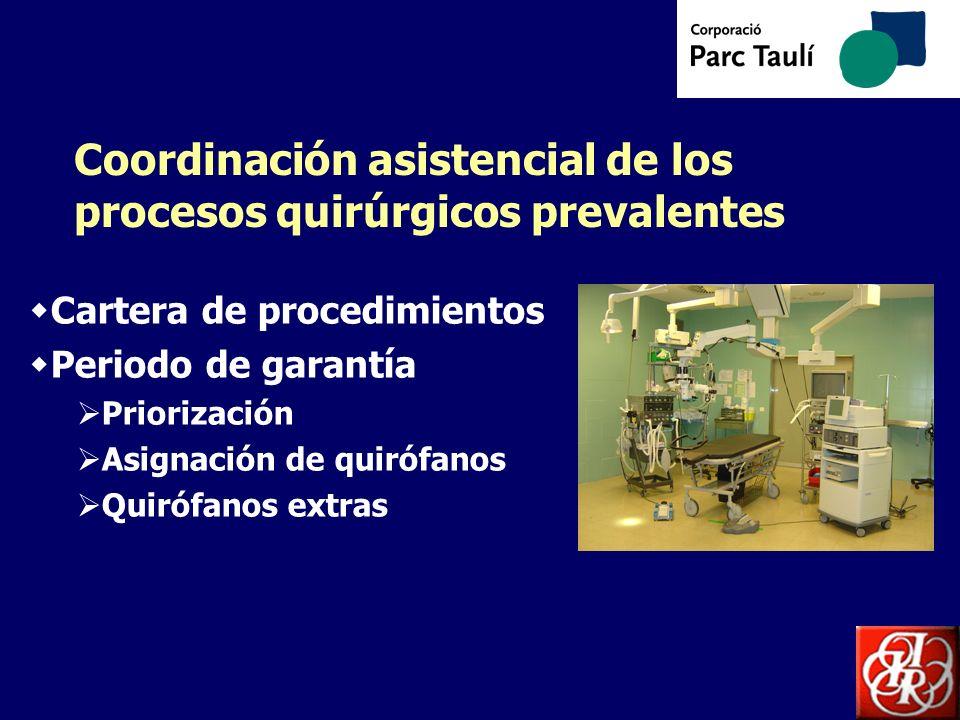 Coordinación asistencial de los procesos quirúrgicos prevalentes