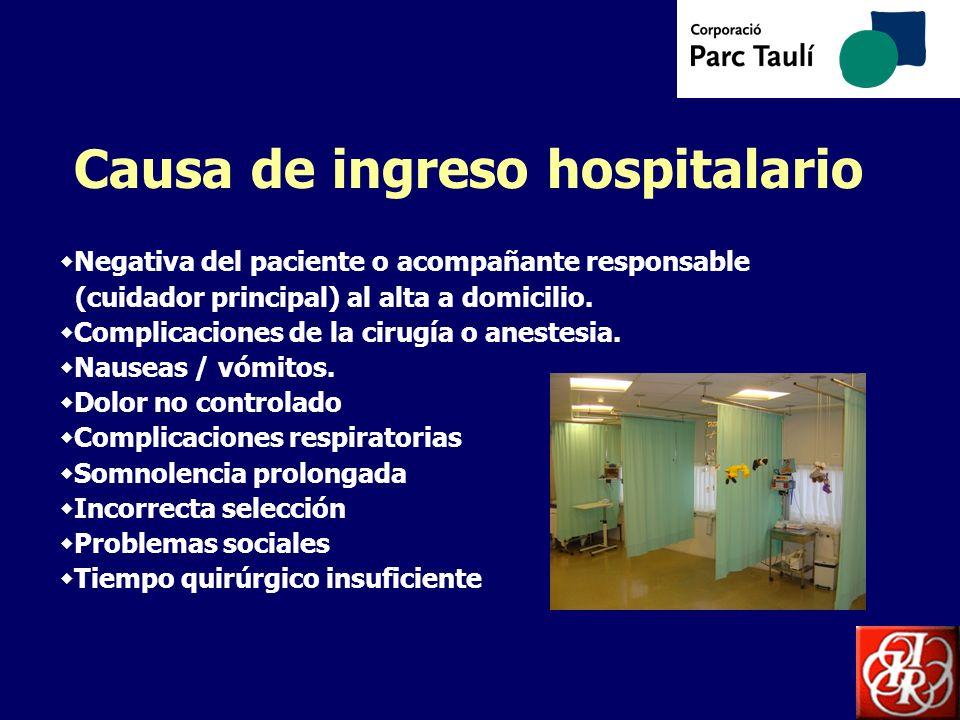Causa de ingreso hospitalario