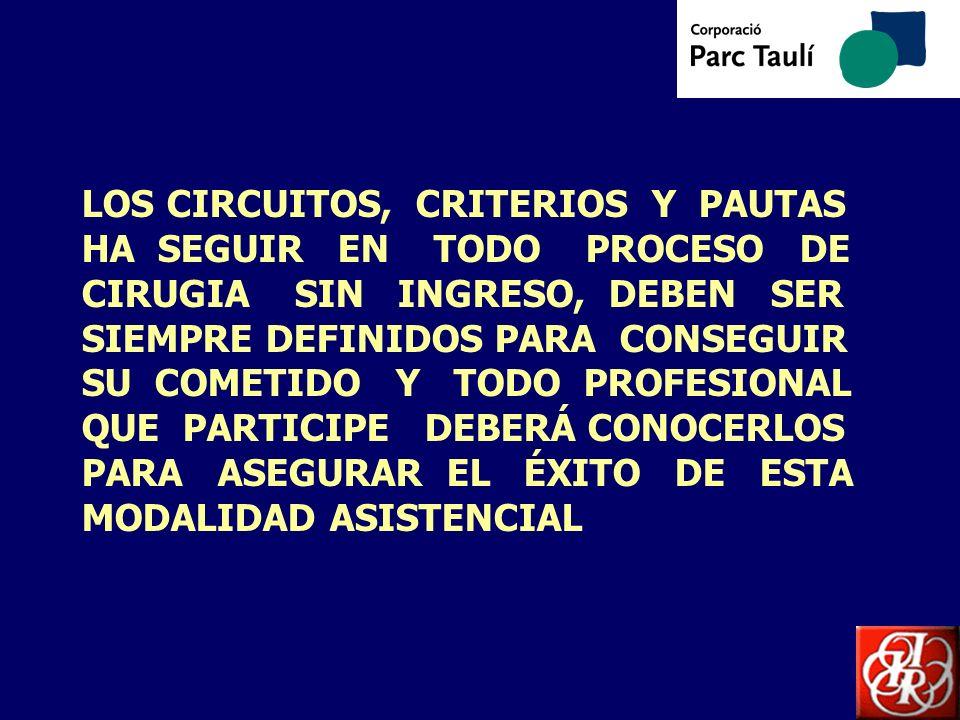 LOS CIRCUITOS, CRITERIOS Y PAUTAS HA SEGUIR EN TODO PROCESO DE CIRUGIA SIN INGRESO, DEBEN SER SIEMPRE DEFINIDOS PARA CONSEGUIR SU COMETIDO Y TODO PROFESIONAL QUE PARTICIPE DEBERÁ CONOCERLOS PARA ASEGURAR EL ÉXITO DE ESTA MODALIDAD ASISTENCIAL