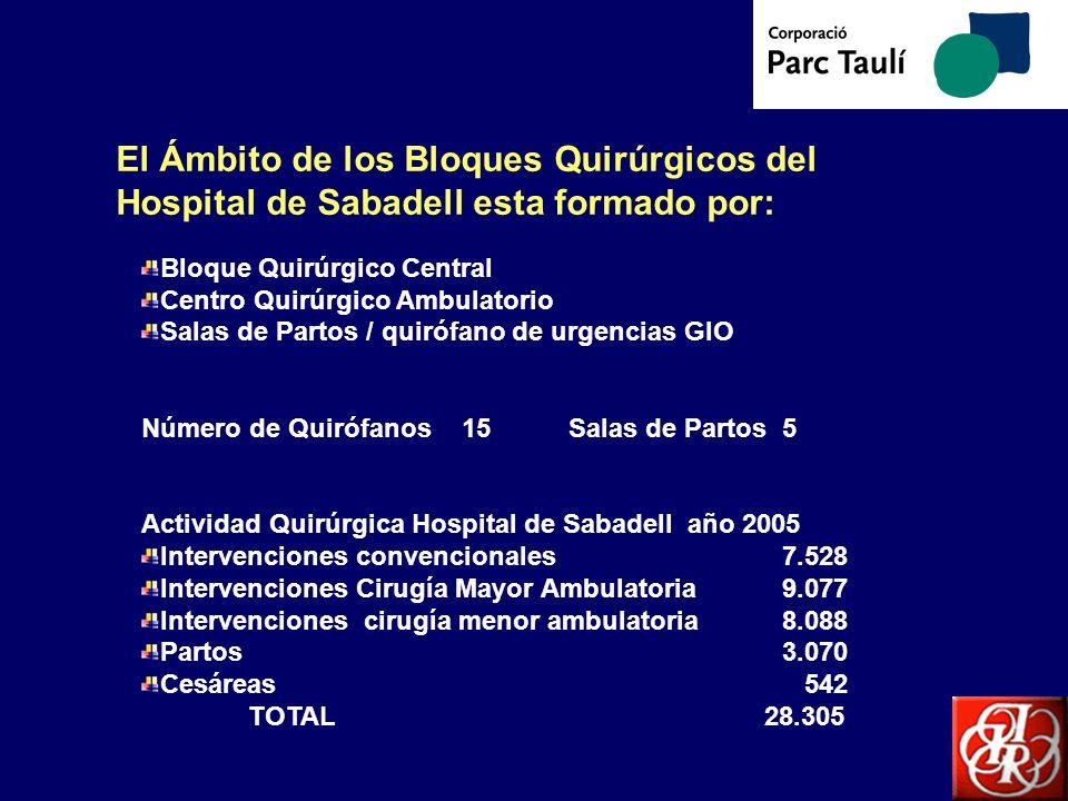 El Ámbito de los Bloques Quirúrgicos del Hospital de Sabadell esta formado por: