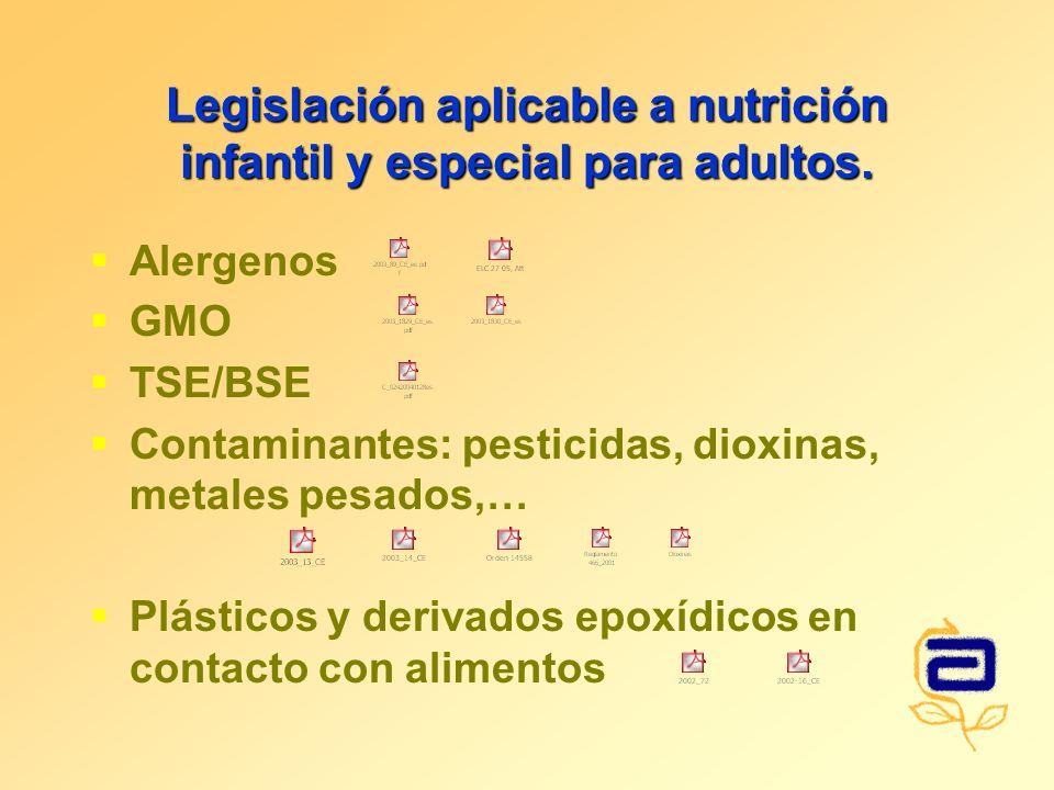 Legislación aplicable a nutrición infantil y especial para adultos.