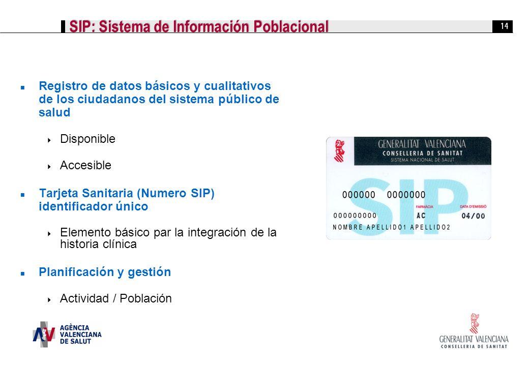SIP: Sistema de Información Poblacional