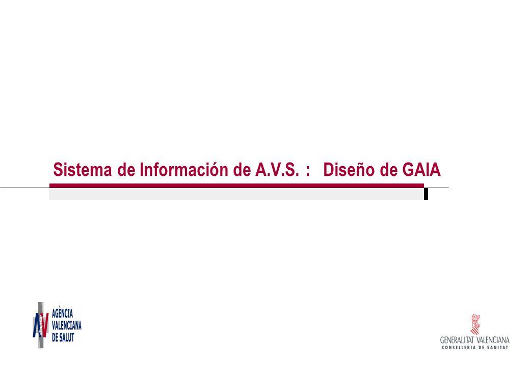 Sistema de Información de A.V.S. : Diseño de GAIA