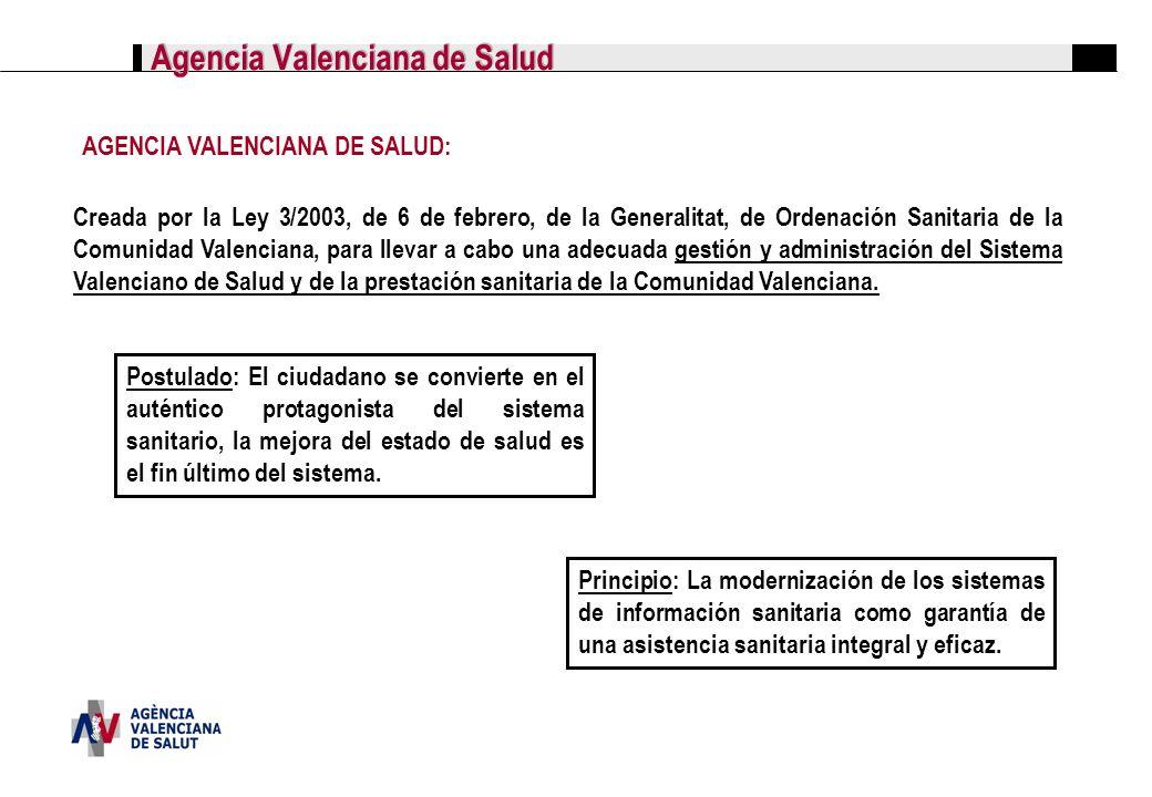Agencia Valenciana de Salud