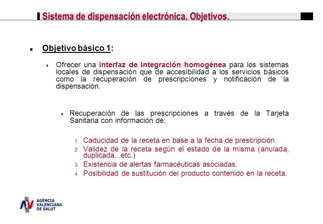 Sistema de dispensación electrónica. Objetivos.