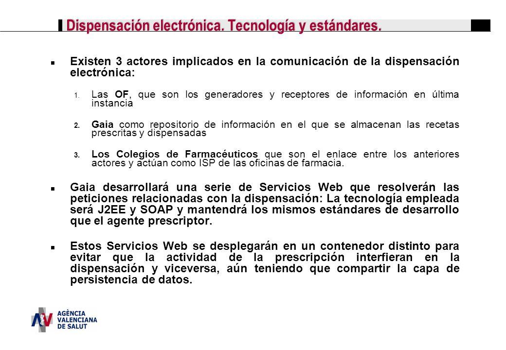 Dispensación electrónica. Tecnología y estándares.