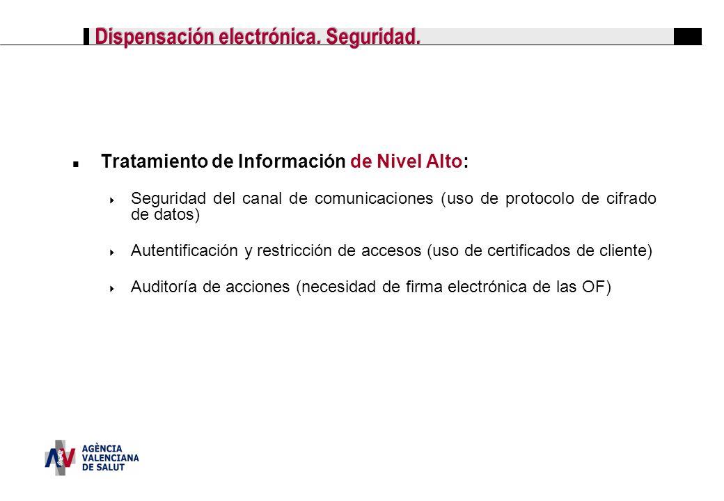 Dispensación electrónica. Seguridad.